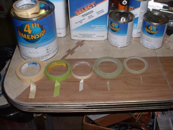 Car Bodywork 101 Lesson 4 Final Paint Prep How To
