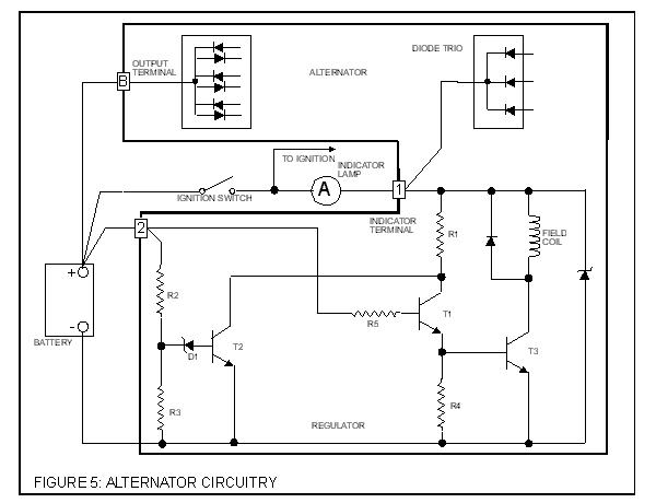 Understanding Alternators   How
