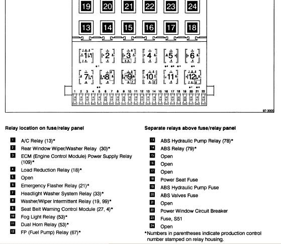 corrado fuse diagram 7 12 ferienwohnung koblenz guels de \u2022com corrado fuse box picture diagram with all the numbered fuses rh 0bb wapster co corrado fuse panel diagram corrado fuse box diagram